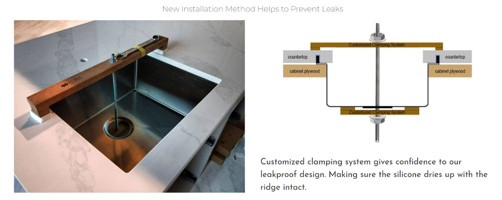 Aura Sink using Leakproof installation method