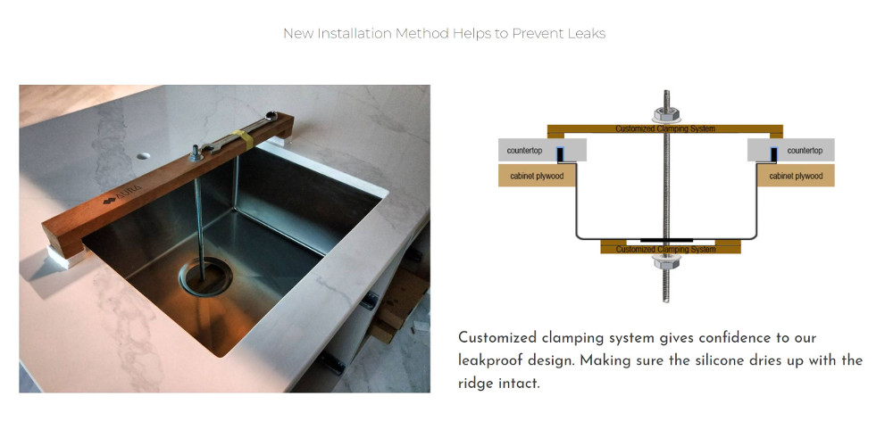 Aurasink with customised clamping system for a leakproof design